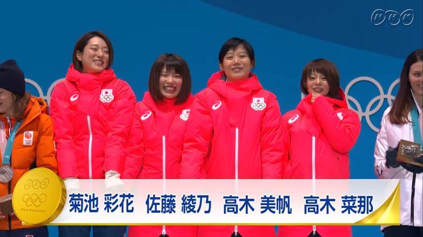 女子団体パシュート、五輪新で金メダル!【スピードスケート女子】